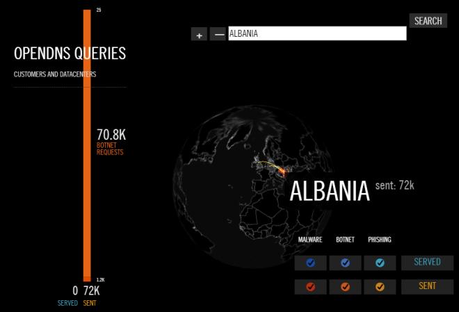 Të dhëna nga shërbimi i mundësuar nga 'OpenDNS'