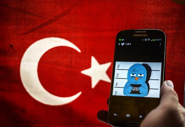 Twitter pritet të bllokohet përsëri në Turqi